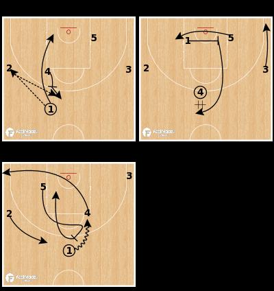 Basketball Play - Latvia U18 - UCLA Gut Twist