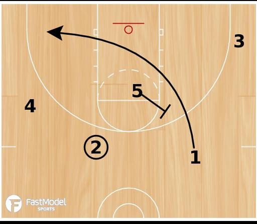 Basketball Play - Turkey U18 Chin PNR