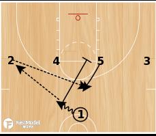 Basketball Play - Estonia 4 Up