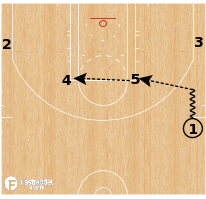 Basketball Play - Yakin Dogu Universitesi - Elbow Side Elevator