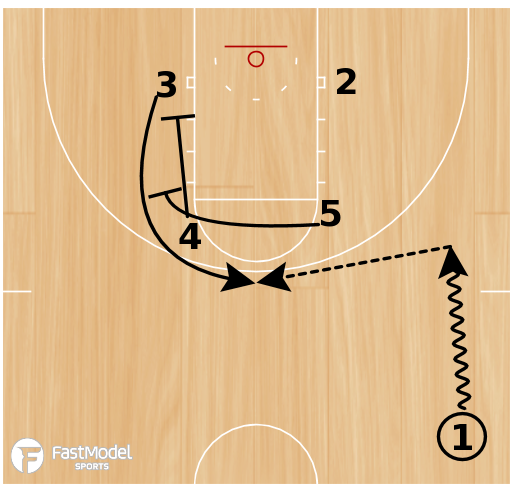 Basketball Play - Play of the Day 05-27-2011: 1 Corner