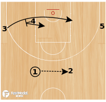"Basketball Play - ""Terps"""