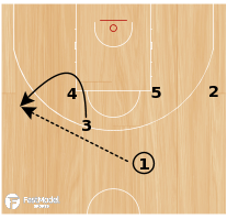 Basketball Play - 14