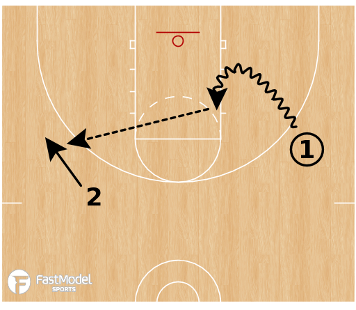 Basketball Play - Drive into Post Post Up Passing (Barkley)