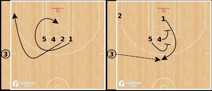 Basketball Play - SLOB PACERS WHEEL