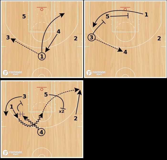 Basketball Play - WEAKSIDE FLARE