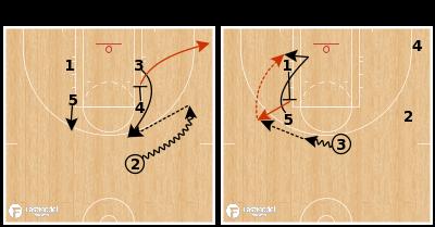 Basketball Play - Washington Mystics - Zipper 15