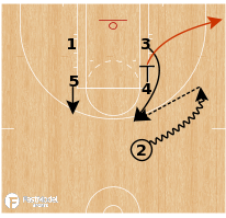Basketball Play - Washington Mystics - Zipper 15