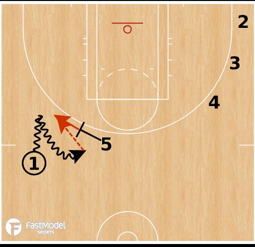 Basketball Play - Washington Mystics - Drag Back STS