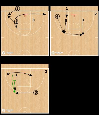 Basketball Play - Storm - Flex Action BLOB