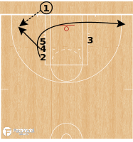 Basketball Play - Storm - Flex Action BLOB