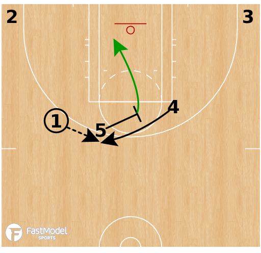Basketball Play - Seattle Storm - Horns Down