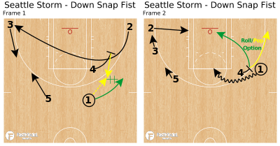Basketball Play - Seattle Storm - Down Snap Fist
