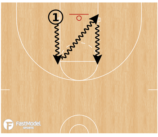 Basketball Play - Box Ball Handling