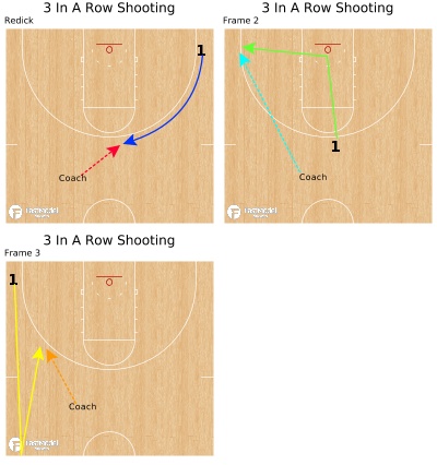 Basketball Play - 3 In A Row Shooting
