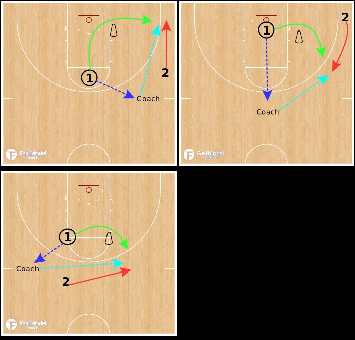 Basketball Play - Run Out Shooting 1v1