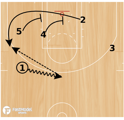 Basketball Play - Play of the Day 05-31-2011: 2 Loop Again
