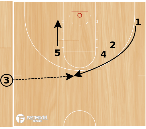 Basketball Play - 2010 Suns Rub Fade