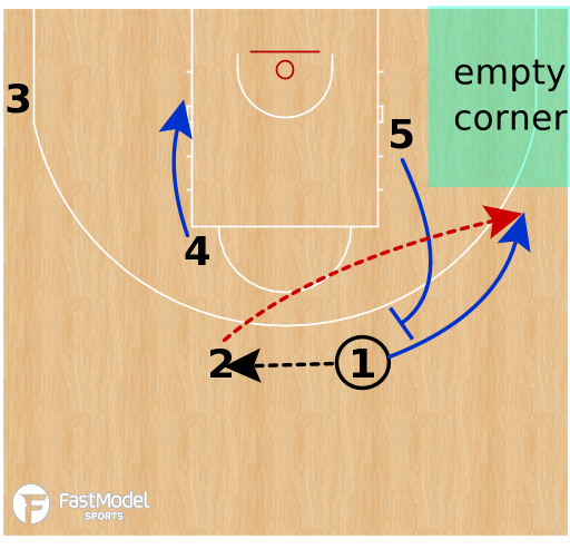 Basketball Play - Olympiacos - STS Flare