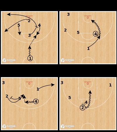 Basketball Play - Spartak Primorie - Diamond Pinch Post DHO