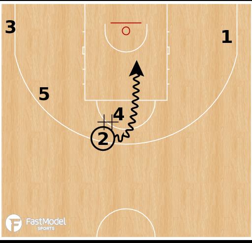Basketball Play - Spartak Primorye - Diamond Pinch Post DHO