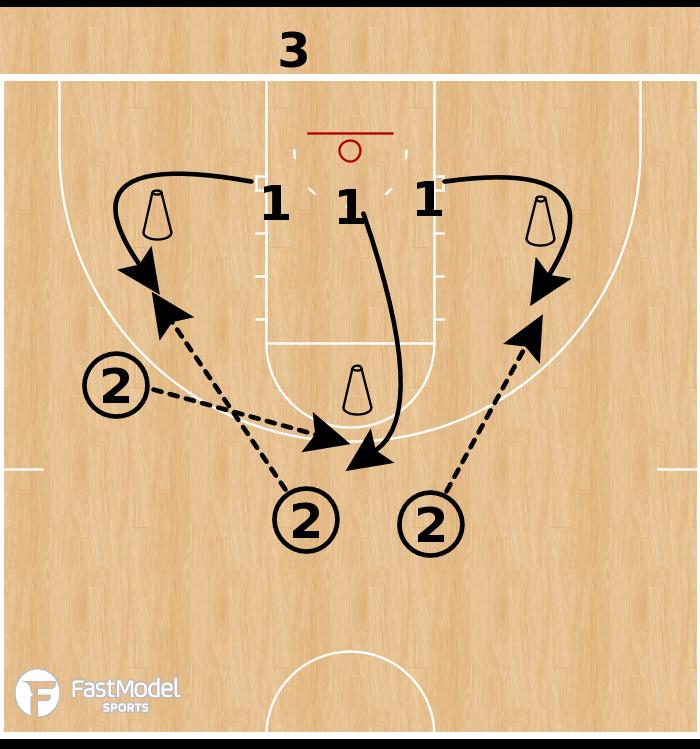 Basketball Play - Curl Shooting Drill