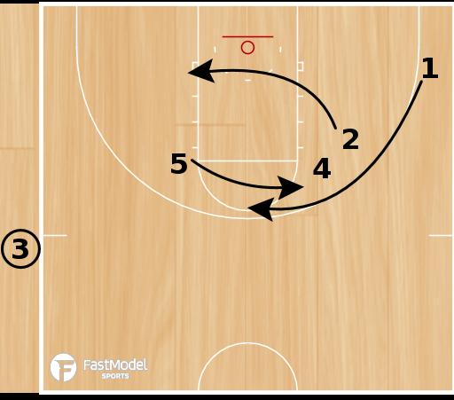 Basketball Play - 2010 Suns Rub Fence
