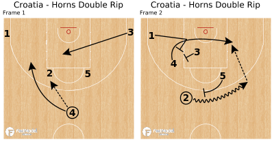 Basketball Play - Croatia - Horns Double Rip
