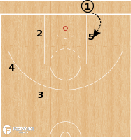 Basketball Play - Miami Heat - Inverted Hammer BLOB