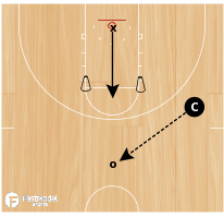 Basketball Play - RMU 1 v 1 Elbow
