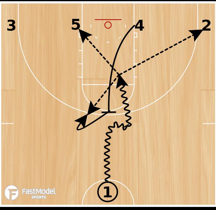 Basketball Play - Florida
