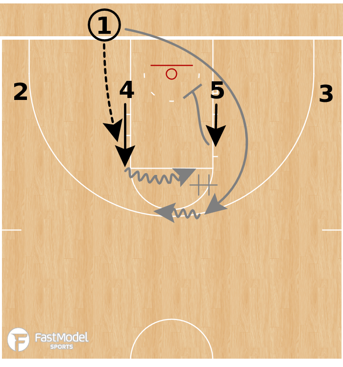 Basketball Play - William & Mary Tribe - 4 Low DHO BLOB