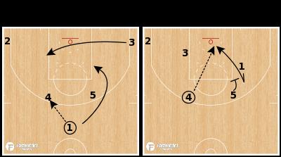 Basketball Play - Washington Mystics - Horns Reject