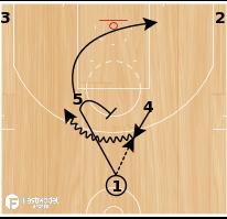 Basketball Play - Sparks Horns 14 Fist