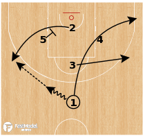 Basketball Play - Finland - Diamond 53