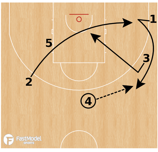Basketball Play - Finland - Diamond 53