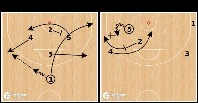 Basketball Play - Finland - Diamond 2