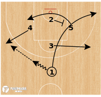 Basketball Play - Finland - Diamond 2