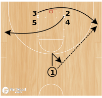 Basketball Play - Portland Zip