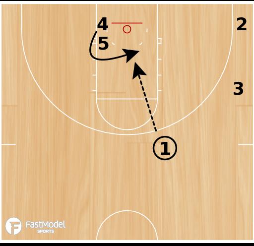 Basketball Play - Portland Zip