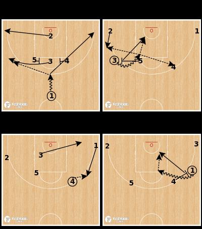 Basketball Play - Spartak Primorye - 2 Side Shake