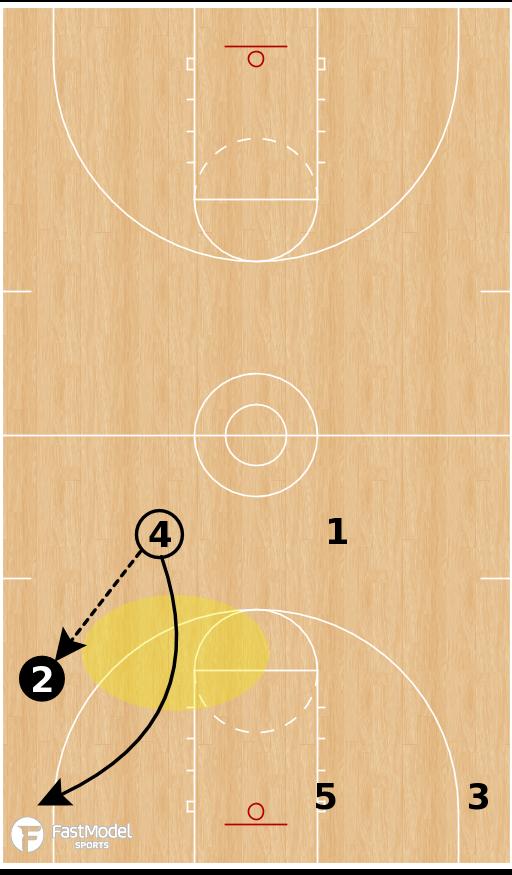 Basketball Play - VCU - Tranisiton Swing Blur