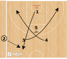 Basketball Play - Slovenia - X Slice Up SLOB