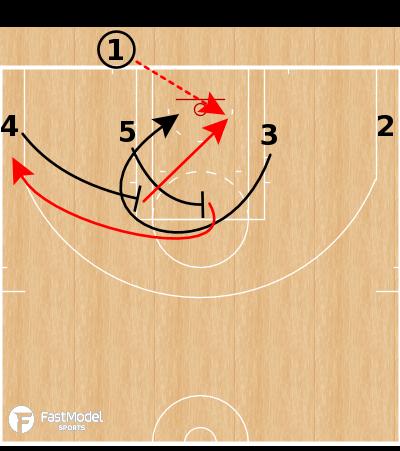 Basketball Play - Philadelphia 76ers - 4 Low Screen and Slip BLOB