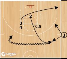 Basketball Play - Post Up: MAVS Sideline Winner