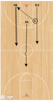 Basketball Play - 2 on 1 Triangle Fast Break