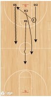 Basketball Play - 2 on 2 Triangle Fast Break