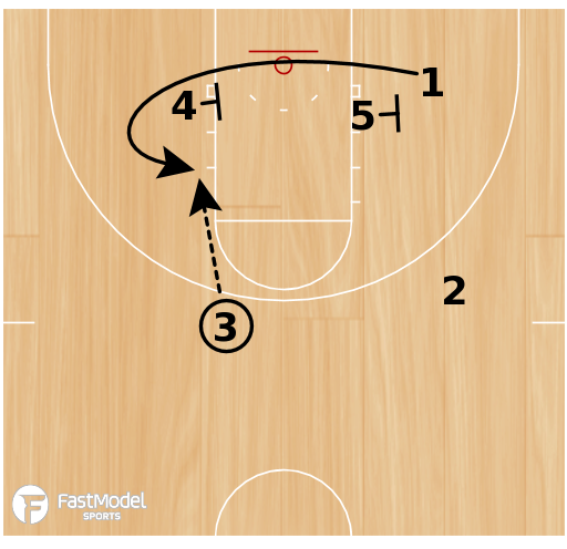 Basketball Play - 1 Baseline
