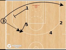 Basketball Play - Atlanta Hawks - Back Screen PNR SLOB