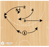 Basketball Play - ISU Diamond